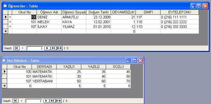 2009-2010 Veritabanı Dersi Çalışma Soruları Cevap Anahtarı